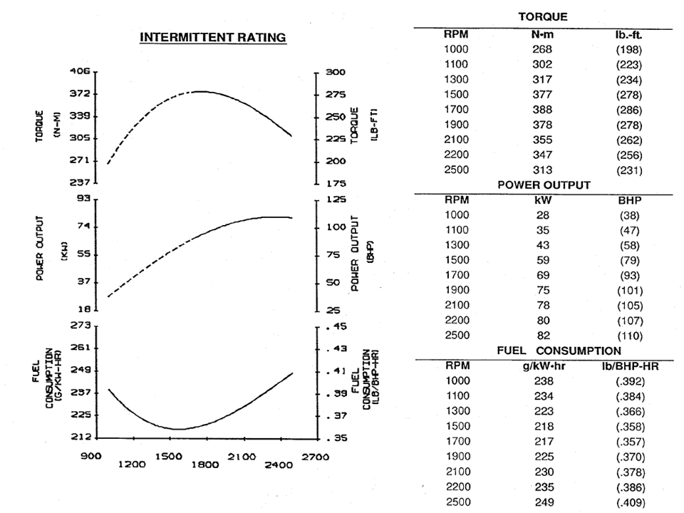 Cat Ecm Pin Wiring Diagram Besides Caterpillar C15 Along With Cat C15